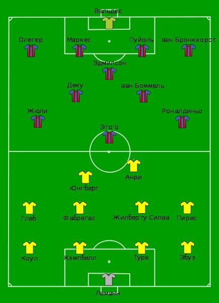 Барселона арсенал состав команды